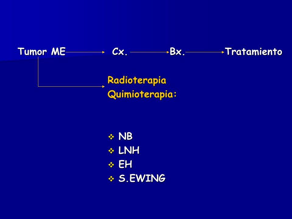 Tumor ME Cx. Bx. Tratamiento Radioterapia Quimioterapia: NB LNH EH S.EWING