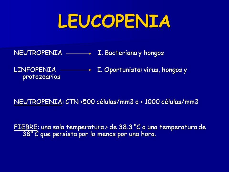 LEUCOPENIA NEUTROPENIA I. Bacteriana y hongos