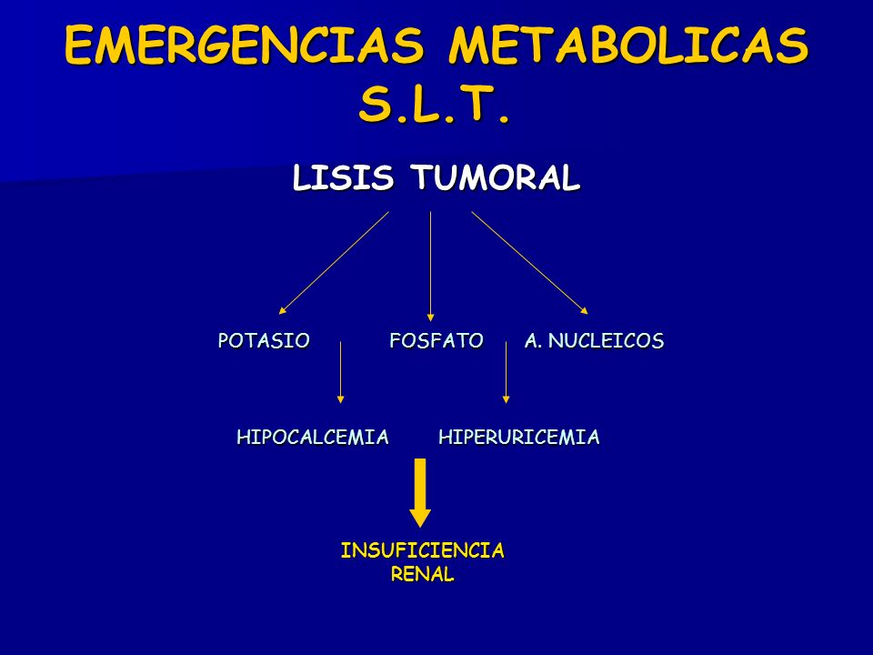 EMERGENCIAS METABOLICAS S.L.T.