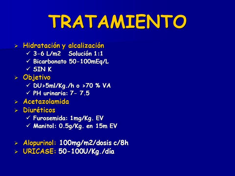 TRATAMIENTO Hidratación y alcalización Objetivo Acetazolamida