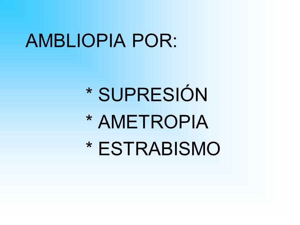 AMBLIOPIA POR: * SUPRESIÓN * AMETROPIA * ESTRABISMO