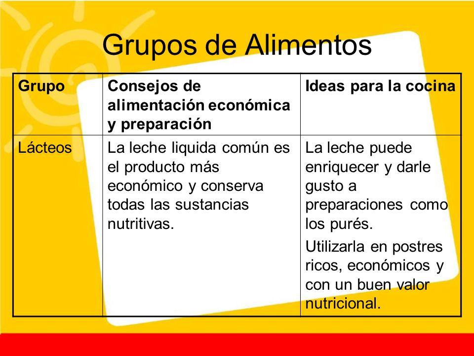 Grupos de Alimentos Grupo