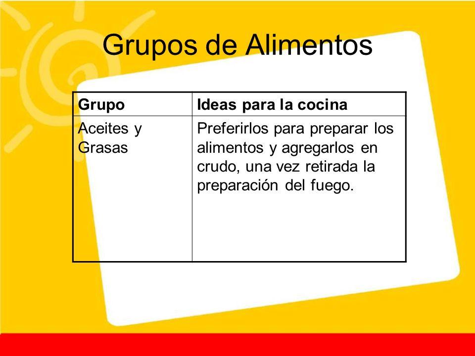 Grupos de Alimentos Grupo Ideas para la cocina Aceites y Grasas