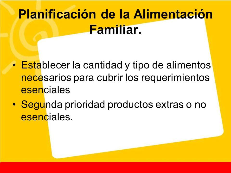 Planificación de la Alimentación Familiar.