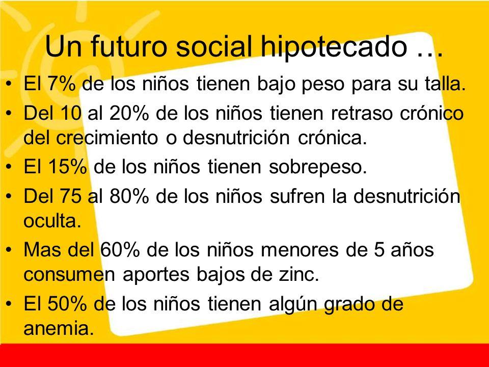 Un futuro social hipotecado …
