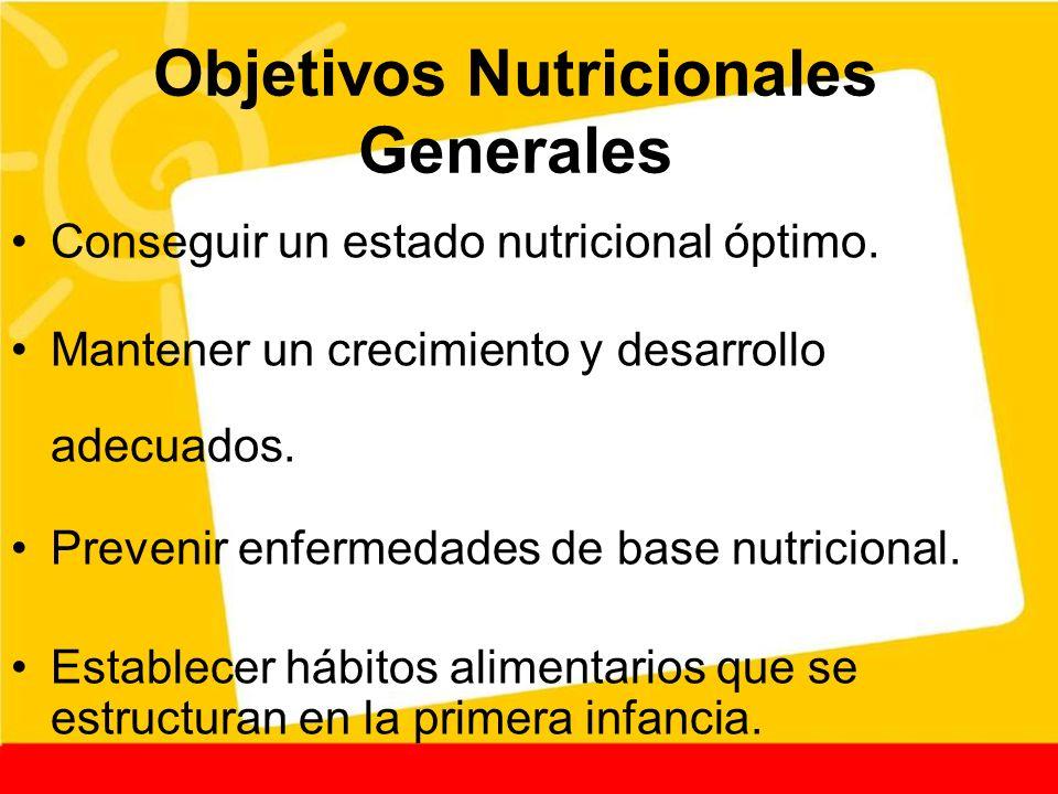 Objetivos Nutricionales Generales