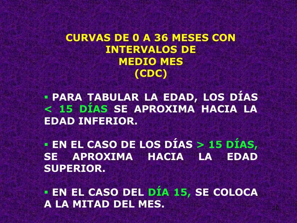 CURVAS DE 0 A 36 MESES CON INTERVALOS DE