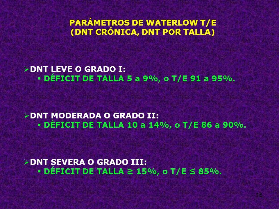 PARÁMETROS DE WATERLOW T/E (DNT CRÓNICA, DNT POR TALLA)