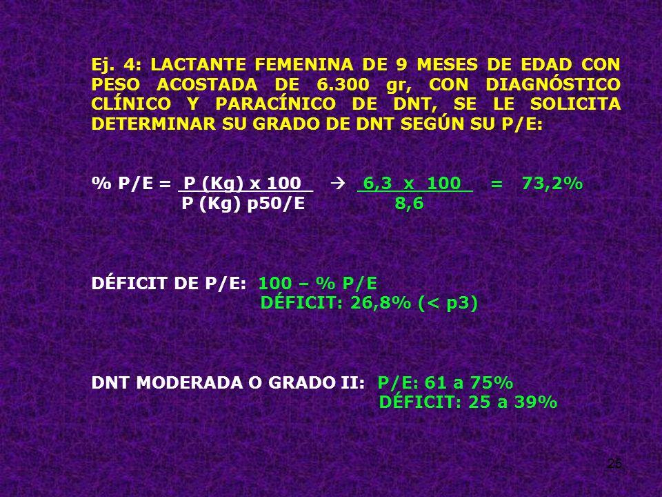 Ej. 4: LACTANTE FEMENINA DE 9 MESES DE EDAD CON PESO ACOSTADA DE 6