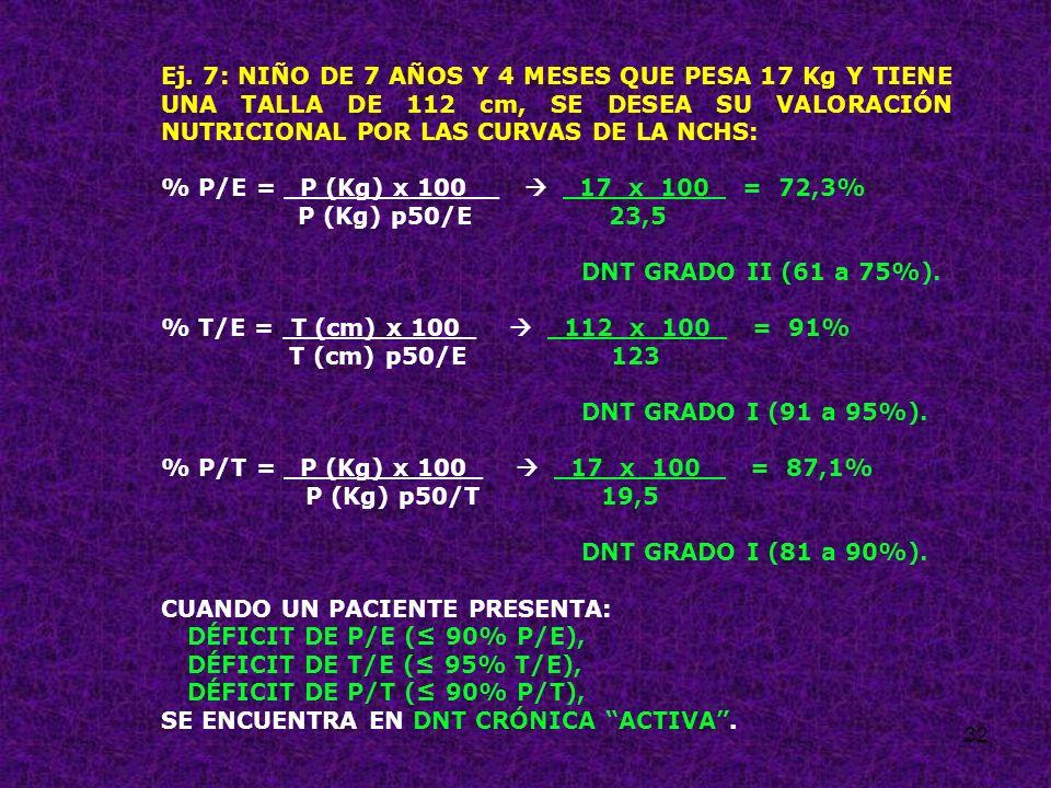 Ej. 7: NIÑO DE 7 AÑOS Y 4 MESES QUE PESA 17 Kg Y TIENE UNA TALLA DE 112 cm, SE DESEA SU VALORACIÓN NUTRICIONAL POR LAS CURVAS DE LA NCHS: