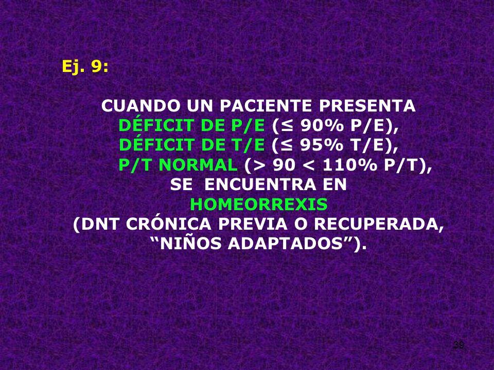 CUANDO UN PACIENTE PRESENTA DÉFICIT DE P/E (≤ 90% P/E),