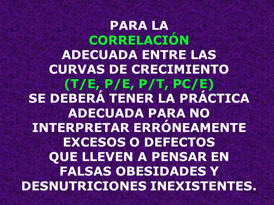 PARA LA CORRELACIÓN. ADECUADA ENTRE LAS. CURVAS DE CRECIMIENTO. (T/E, P/E, P/T, PC/E)
