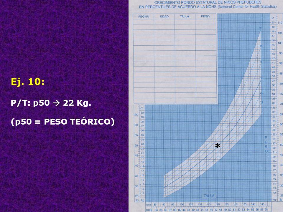 Ej. 10: P/T: p50  22 Kg. (p50 = PESO TEÓRICO) *