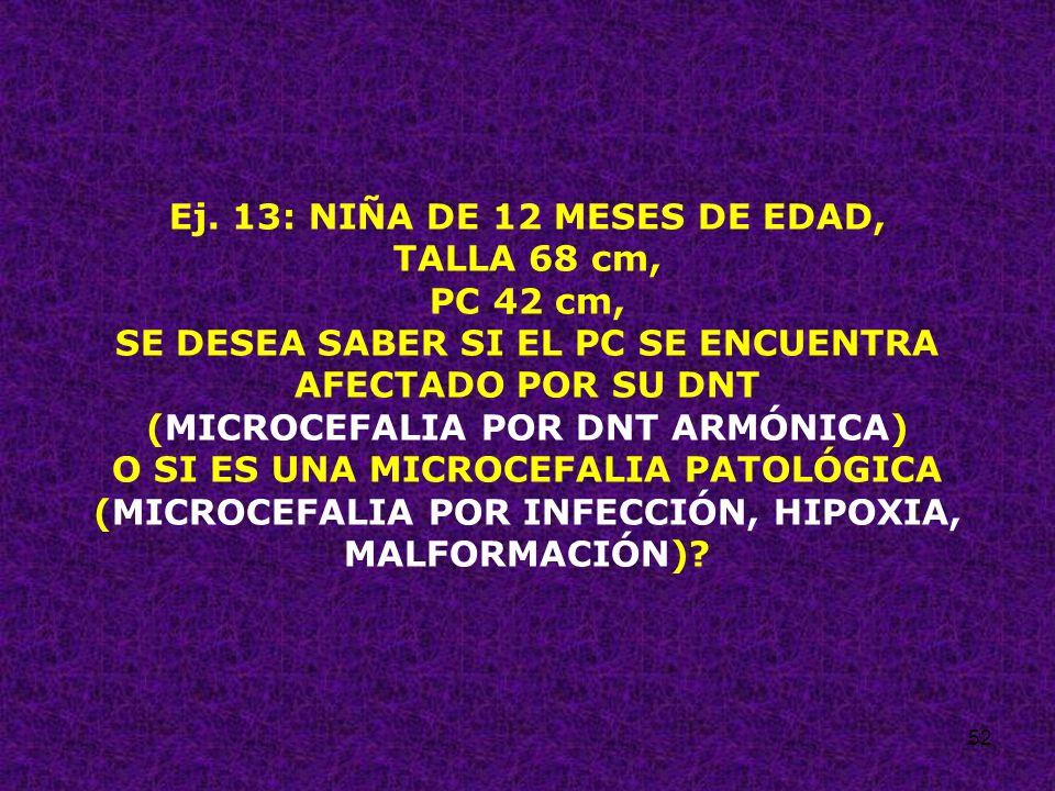 Ej. 13: NIÑA DE 12 MESES DE EDAD, TALLA 68 cm, PC 42 cm,