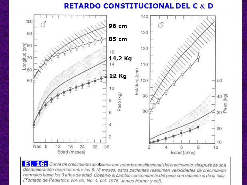 RETARDO CONSTITUCIONAL DEL C  D