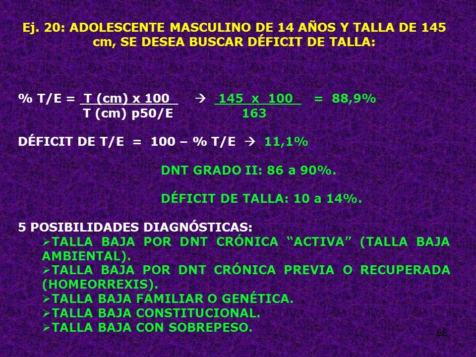 Ej. 20: ADOLESCENTE MASCULINO DE 14 AÑOS Y TALLA DE 145 cm, SE DESEA BUSCAR DÉFICIT DE TALLA: