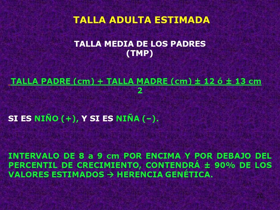 TALLA MEDIA DE LOS PADRES