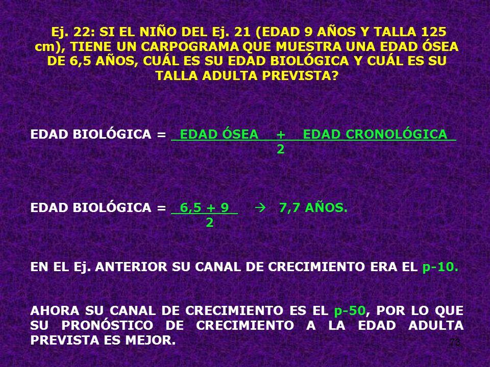 Ej. 22: SI EL NIÑO DEL Ej. 21 (EDAD 9 AÑOS Y TALLA 125 cm), TIENE UN CARPOGRAMA QUE MUESTRA UNA EDAD ÓSEA DE 6,5 AÑOS, CUÁL ES SU EDAD BIOLÓGICA Y CUÁL ES SU TALLA ADULTA PREVISTA