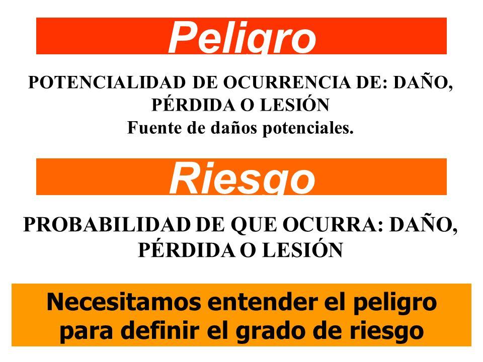 Peligro POTENCIALIDAD DE OCURRENCIA DE: DAÑO, PÉRDIDA O LESIÓN. Fuente de daños potenciales. Riesgo.
