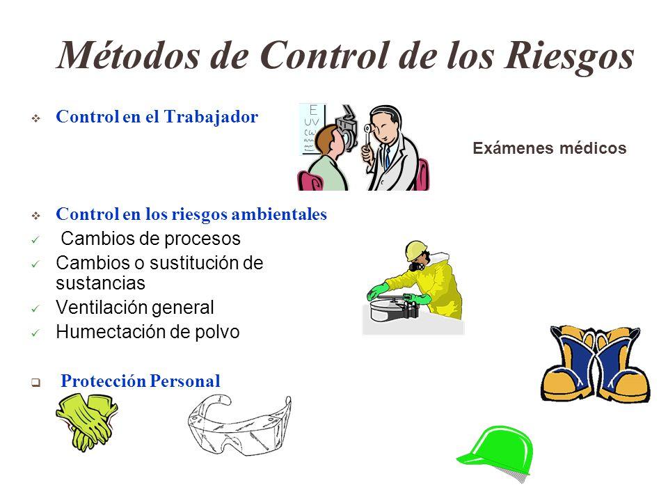 Métodos de Control de los Riesgos