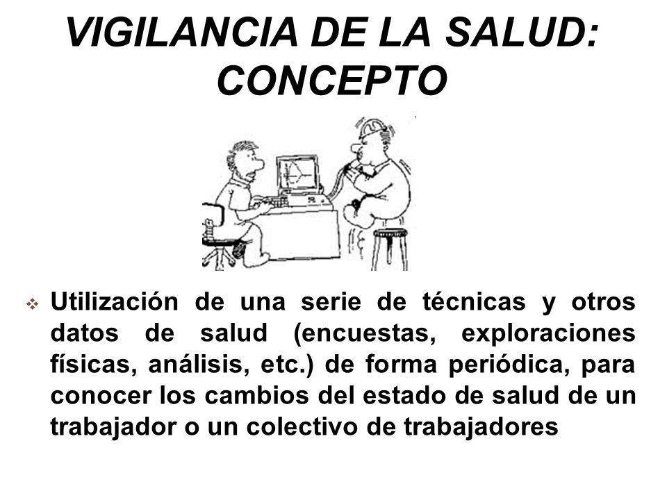 VIGILANCIA DE LA SALUD: CONCEPTO