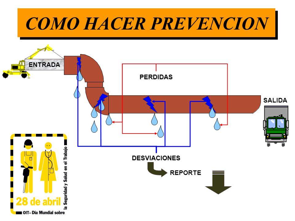 COMO HACER PREVENCION ENTRADA PERDIDAS SALIDA DESVIACIONES REPORTE