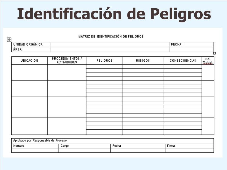 Identificación de Peligros