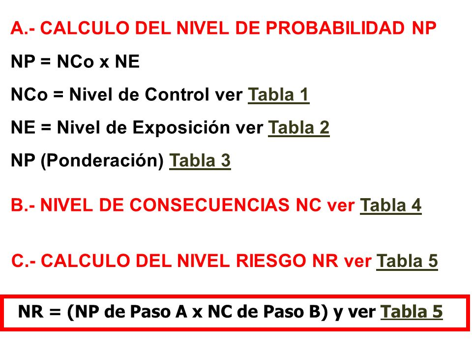 C.- CALCULO DEL NIVEL RIESGO NR ver Tabla 5