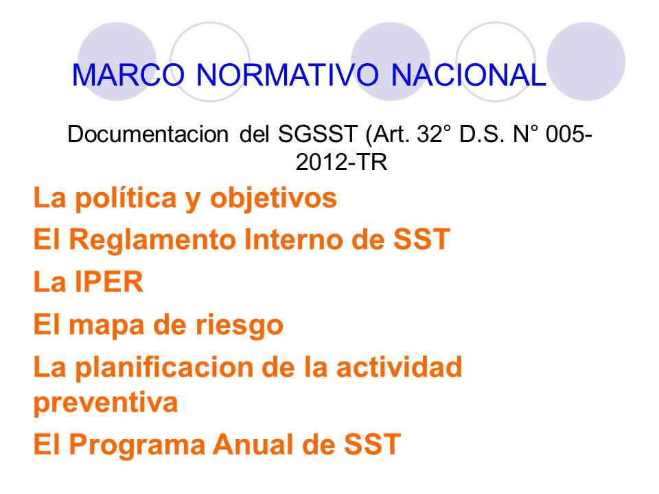 Documentacion del SGSST (Art. 32° D.S. N° 005- 2012-TR