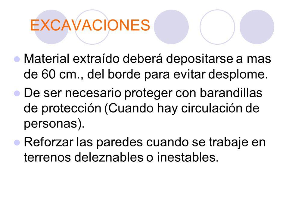 EXCAVACIONESMaterial extraído deberá depositarse a mas de 60 cm., del borde para evitar desplome.