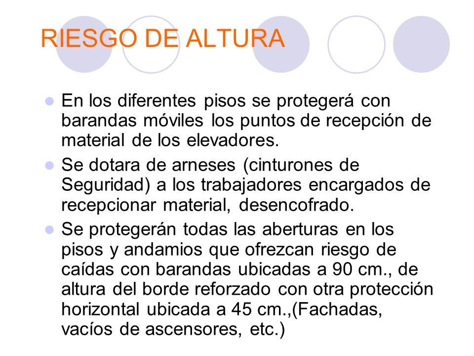 RIESGO DE ALTURAEn los diferentes pisos se protegerá con barandas móviles los puntos de recepción de material de los elevadores.