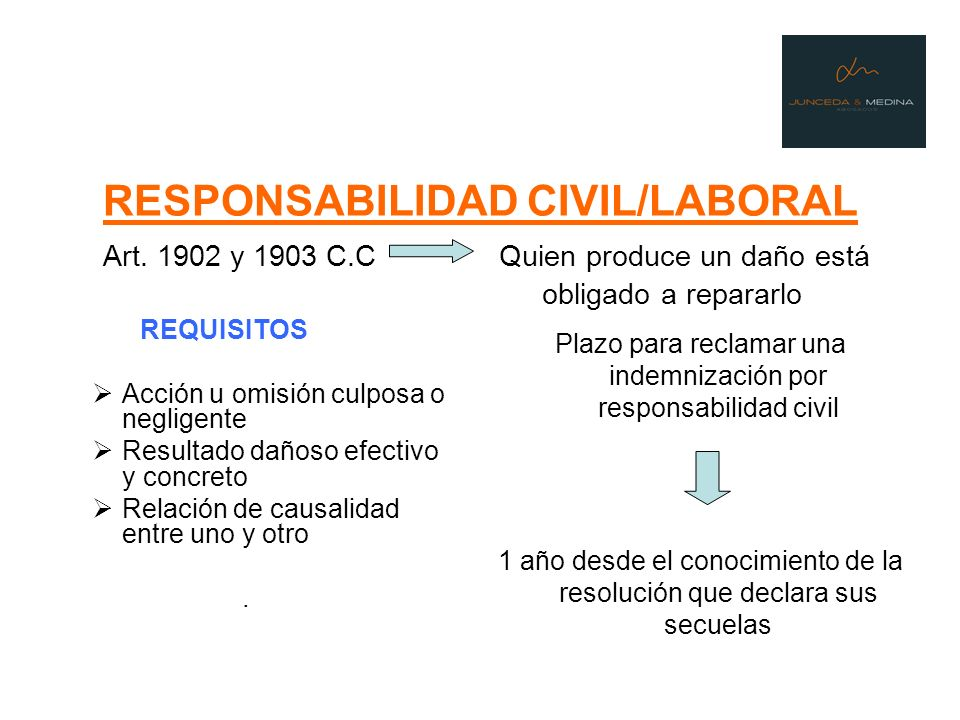 RESPONSABILIDAD CIVIL/LABORAL Art. 1902 y 1903 C