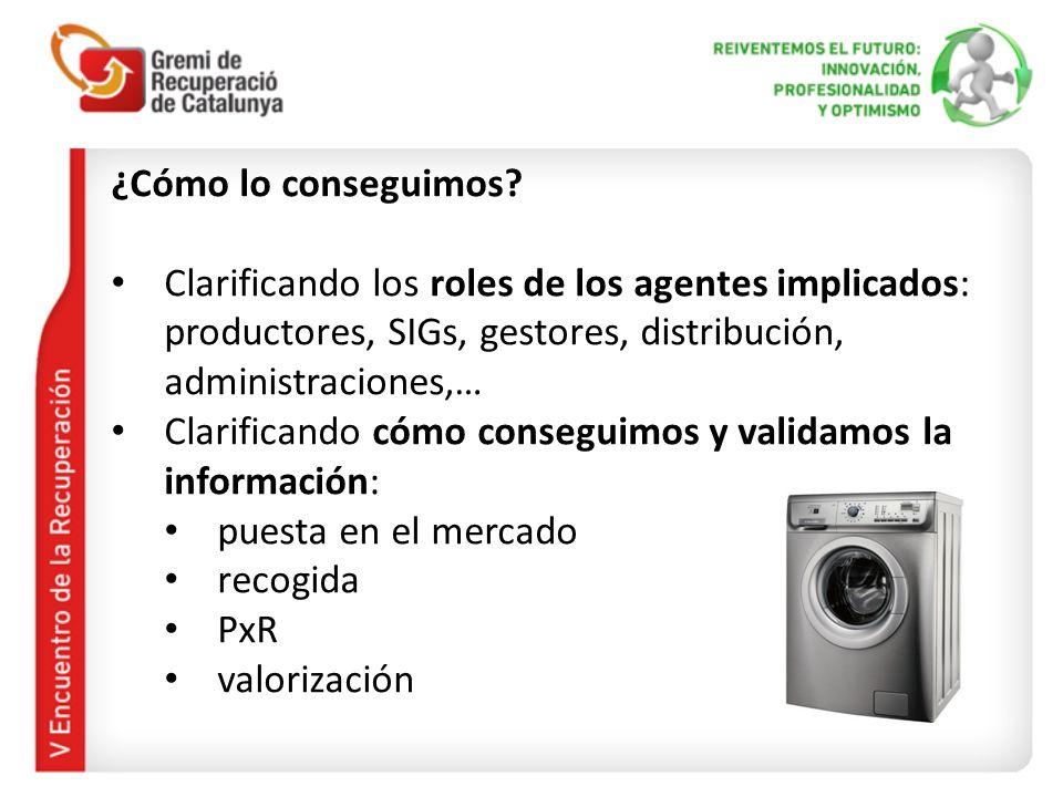 ¿Cómo lo conseguimos Clarificando los roles de los agentes implicados: productores, SIGs, gestores, distribución, administraciones,…