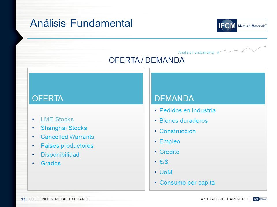 Análisis Fundamental OFERTA / DEMANDA OFERTA DEMANDA LME Stocks