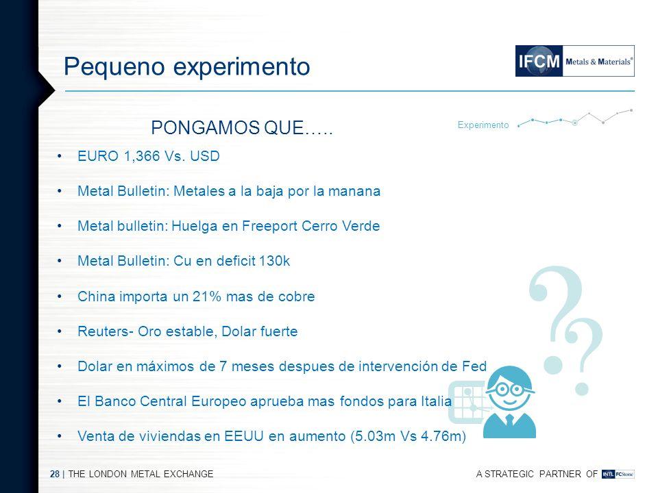 Pequeno experimento PONGAMOS QUE….. EURO 1,366 Vs. USD