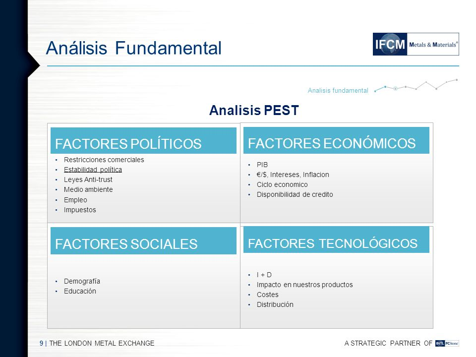 Análisis Fundamental Analisis PEST FACTORES POLÍTICOS