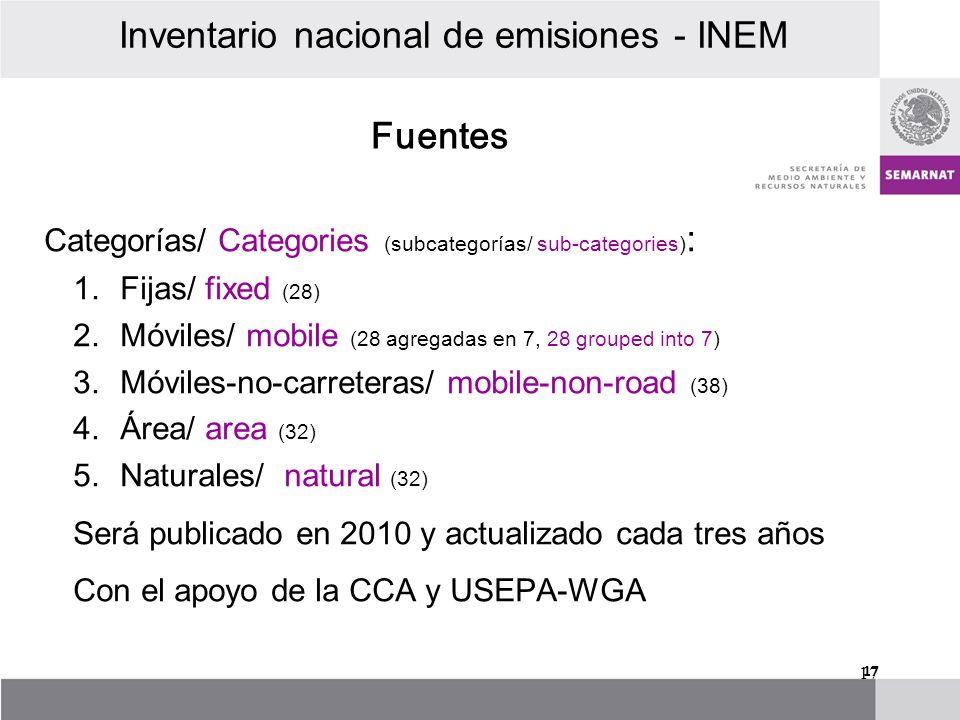 Inventario nacional de emisiones - INEM