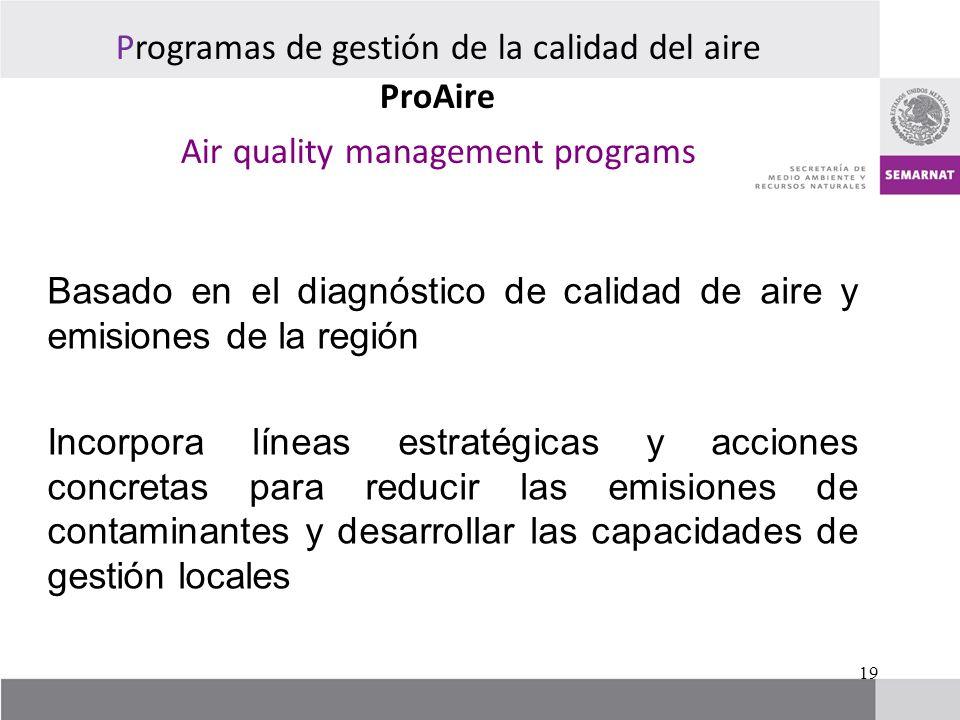 Basado en el diagnóstico de calidad de aire y emisiones de la región