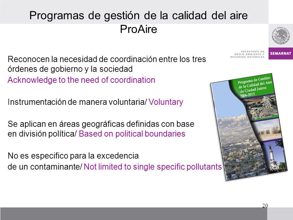 Programas de gestión de la calidad del aire