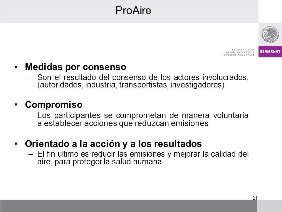 ProAire Medidas por consenso Compromiso