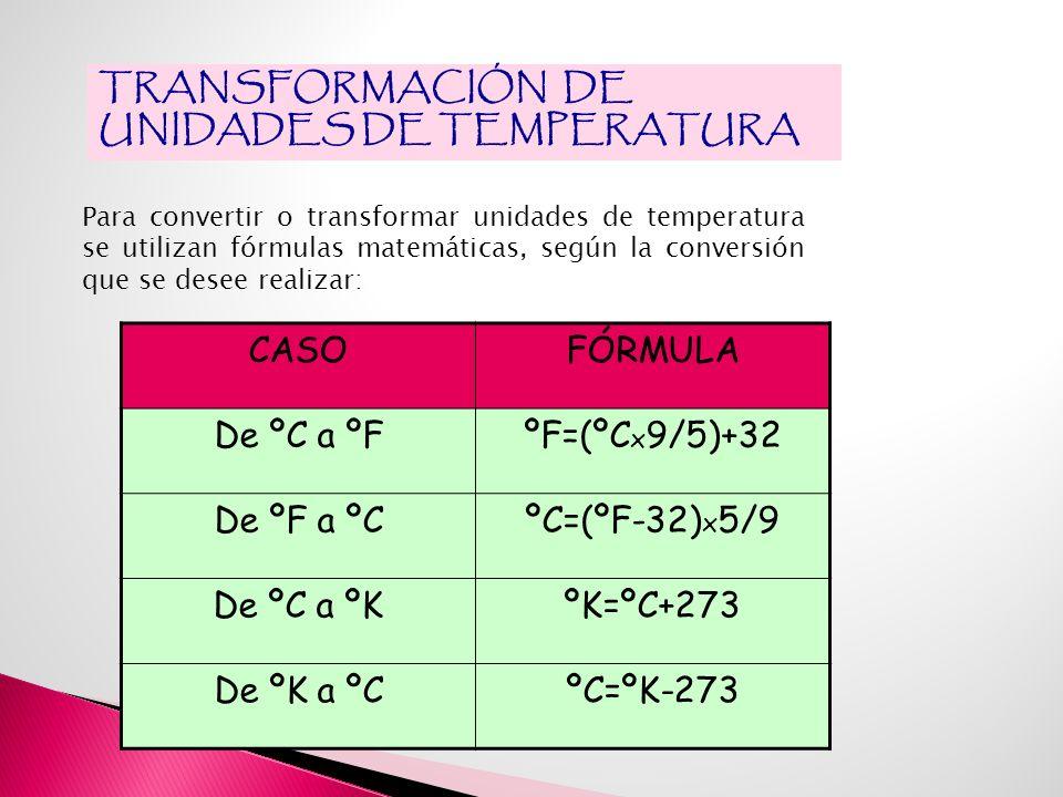 TRANSFORMACIÓN DE UNIDADES DE TEMPERATURA