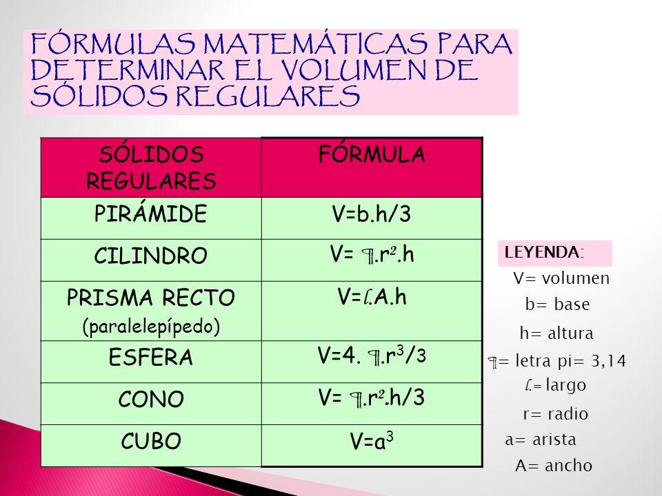 FÓRMULAS MATEMÁTICAS PARA DETERMINAR EL VOLUMEN DE SÓLIDOS REGULARES