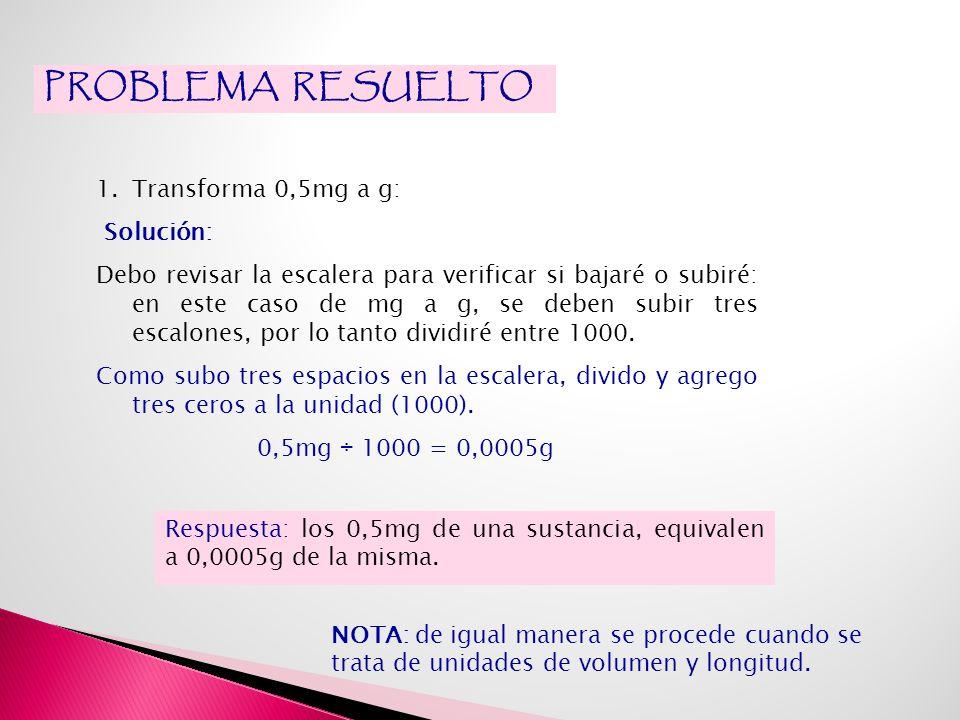 PROBLEMA RESUELTO Transforma 0,5mg a g: Solución: