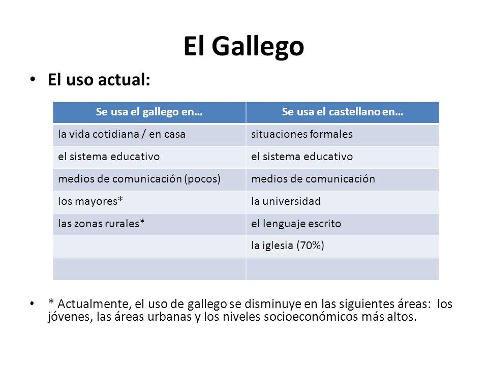 Se usa el castellano en…