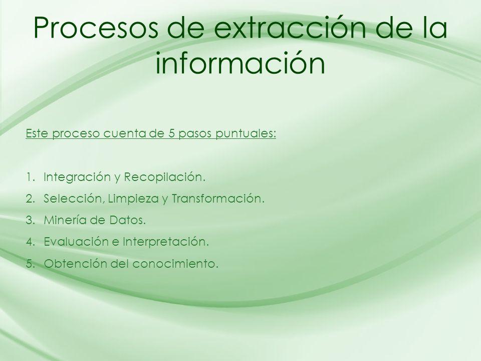 Procesos de extracción de la información