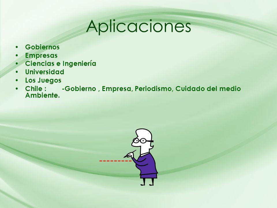 Aplicaciones Gobiernos Empresas Ciencias e Ingeniería Universidad