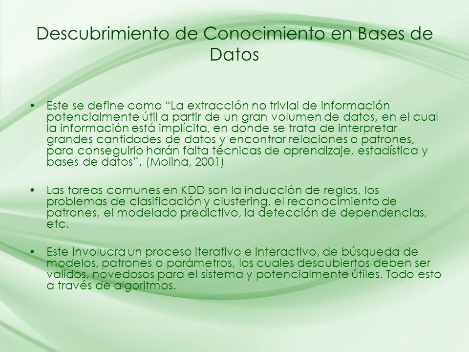Descubrimiento de Conocimiento en Bases de Datos