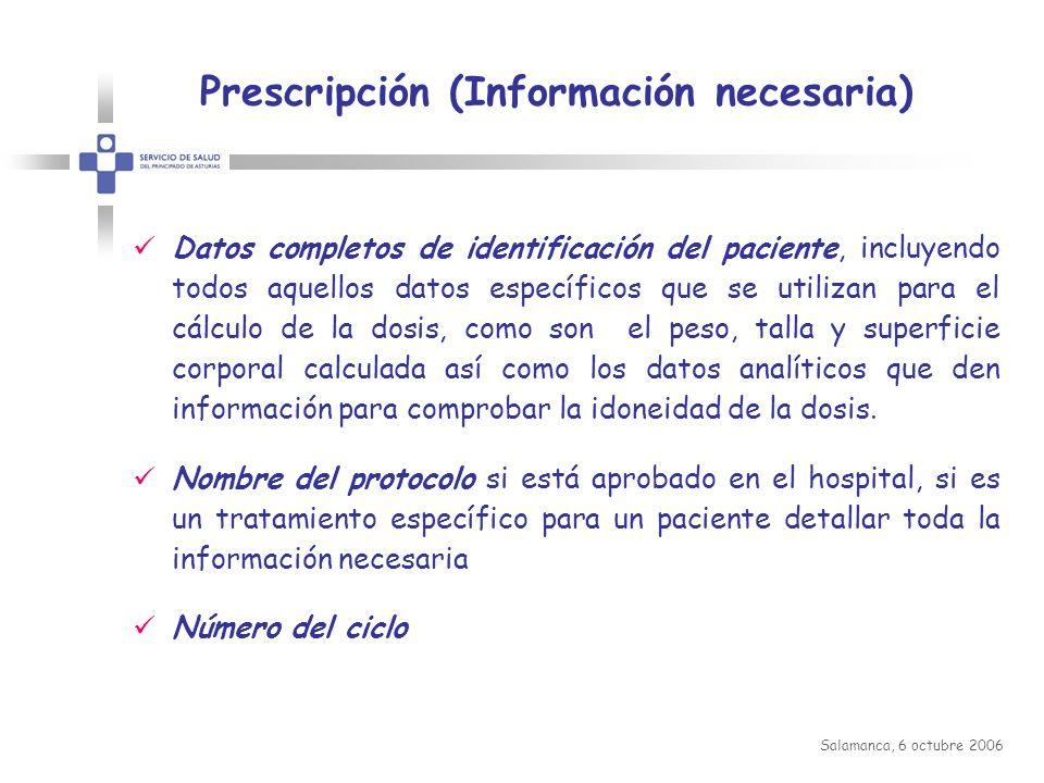 Prescripción (Información necesaria)