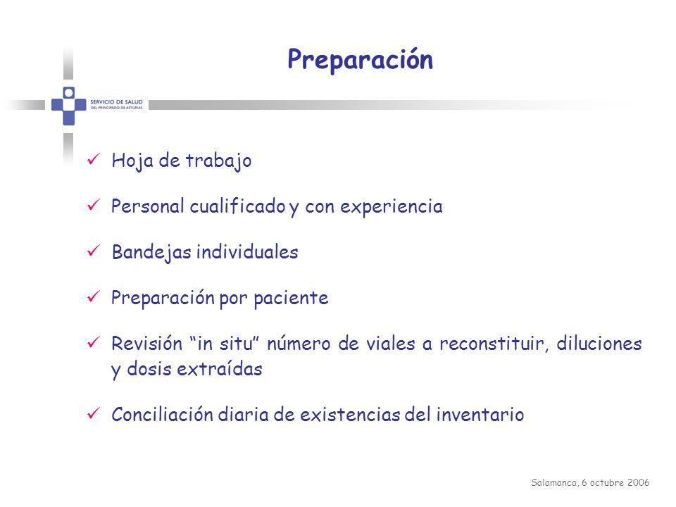 Preparación Hoja de trabajo Personal cualificado y con experiencia