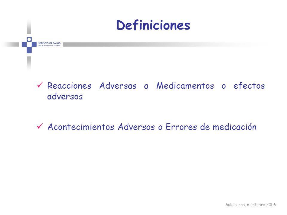 Definiciones Reacciones Adversas a Medicamentos o efectos adversos